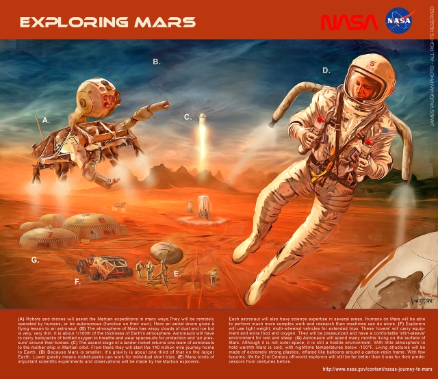 Mars Exploring Rocket Pack w text by James Vaughan